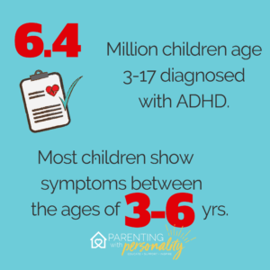 6.4 Million children age 3-17 diagnosed with ADHD. Most children show symptoms between the ages of 3-6 years.